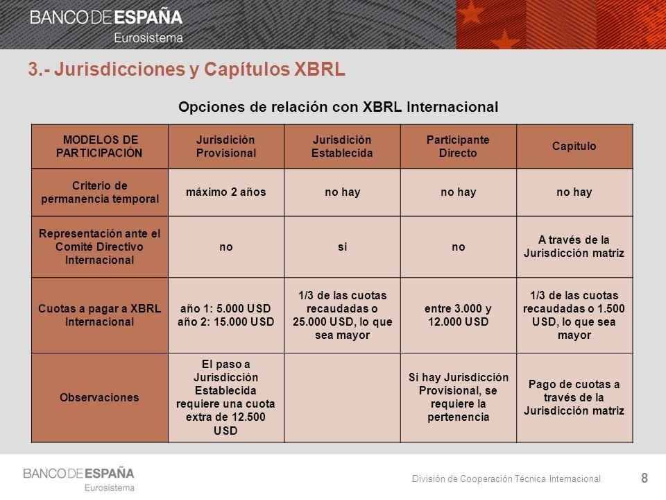 División de Cooperación Técnica Internacional 8 Opciones de relación con XBRL Internacional MODELOS DE PARTICIPACIÓN Jurisdición Provisional Jurisdici