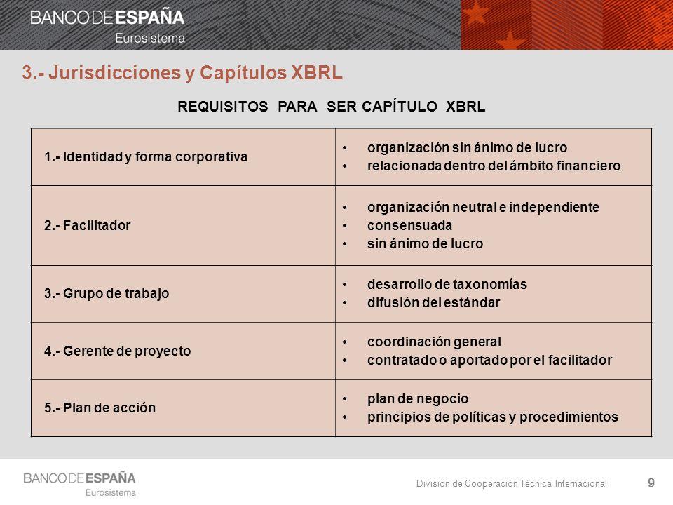 División de Cooperación Técnica Internacional 9 REQUISITOS PARA SER CAPÍTULO XBRL 3.- Jurisdicciones y Capítulos XBRL 1.- Identidad y forma corporativ