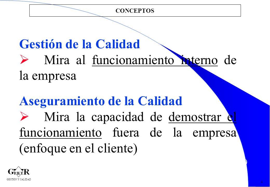 10 CONCEPTOS 4 GESTIÓN Y CALIDAD Gestión de la Calidad Mira al funcionamiento interno de la empresa Aseguramiento de la Calidad Mira la capacidad de d