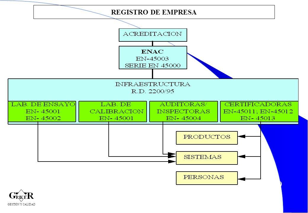 19 REGISTRO DE EMPRESA GESTIÓN Y CALIDAD