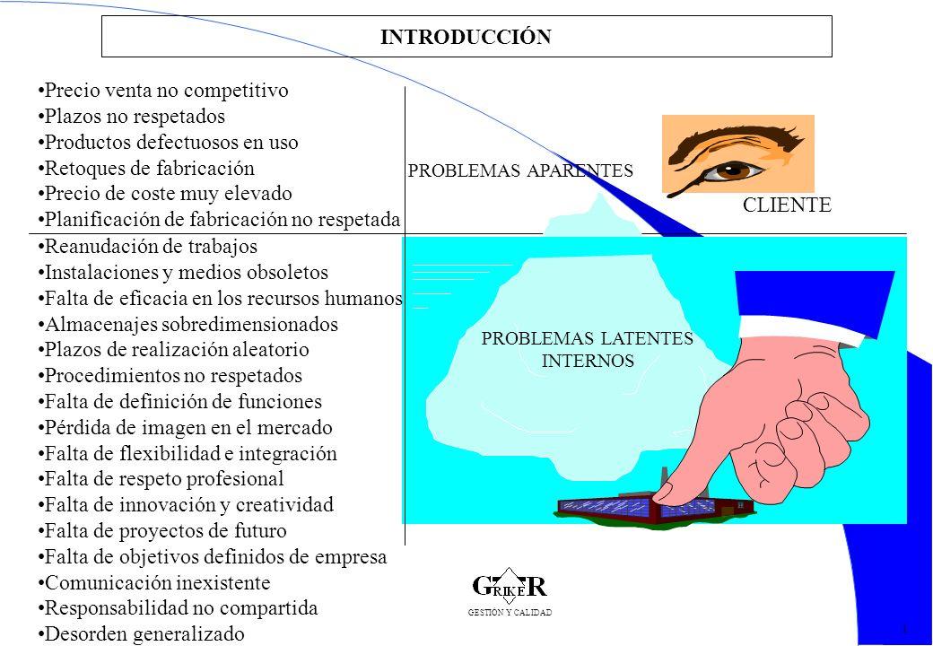 3 INTRODUCCIÓN 2 INSTALACIÓN PROCESO ACTIVIDADES PRODUCTO SERVICIO MODELIZACION ESTANDARIZACION VOLUNTARIA MODELO FIABILIDAD, ASEGURAMIENTO AUTOMOCION / CONSTRUCCIÓN / GRAN FABRICA MODELO ISO 9000 GESTIÓN Y CALIDAD NORMAS DE ACEPTACIÓN SEGURIDAD CONTAMINACIÓN HOMOLOGACIÓN REGLAMENTADO PROYECTO TÉCNICO PROYECTO INSTALACIONES LICENCIA DE ACTIVIDADES LICENCIA DE FUNCIONAMIENTO LEGISLADO