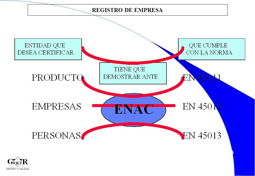 20 REGISTRO DE EMPRESA GESTIÓN Y CALIDAD