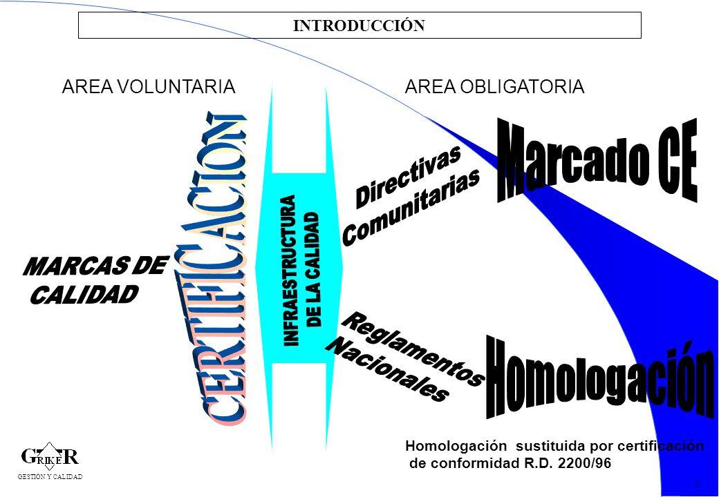4 INTRODUCCIÓN 2 AREA VOLUNTARIAAREA OBLIGATORIA Homologación sustituida por certificación de conformidad R.D. 2200/96 GESTIÓN Y CALIDAD