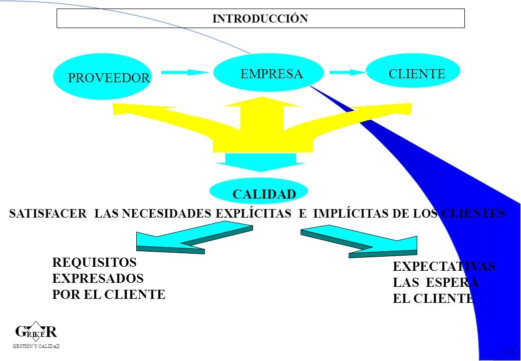 6 INTRODUCCIÓN 2.