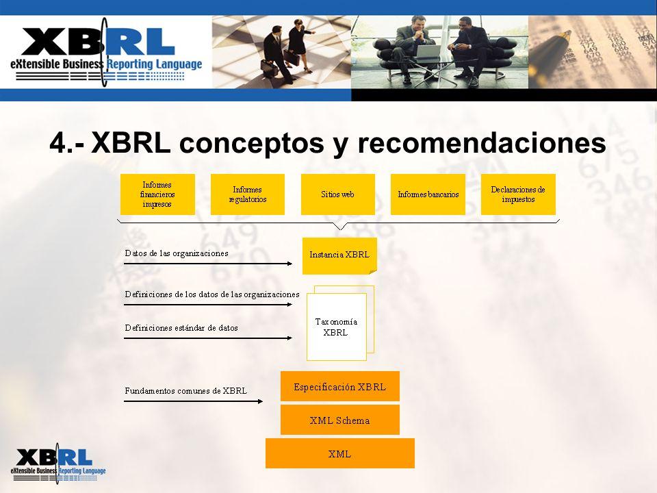 4.- XBRL conceptos y recomendaciones
