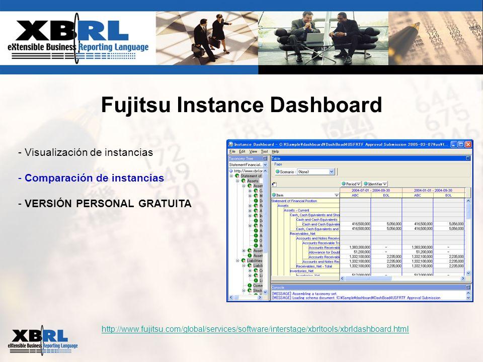 Fujitsu Instance Dashboard - Visualización de instancias - Comparación de instancias - VERSIÓN PERSONAL GRATUITA http://www.fujitsu.com/global/service