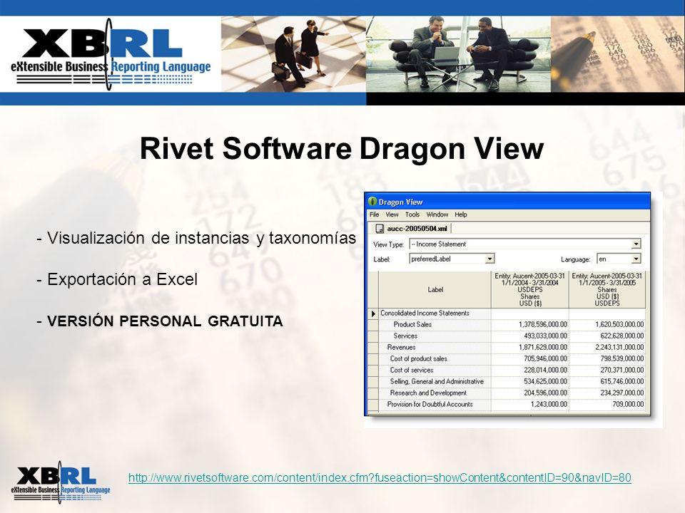 Rivet Software Dragon View http://www.rivetsoftware.com/content/index.cfm?fuseaction=showContent&contentID=90&navID=80 - Visualización de instancias y