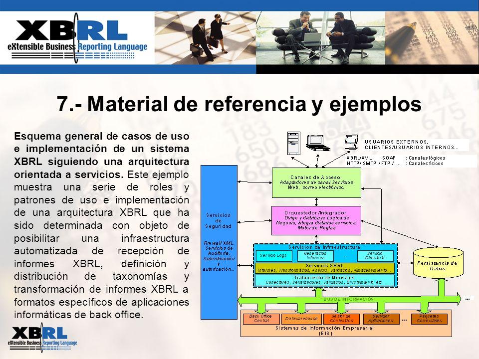 7.- Material de referencia y ejemplos Esquema general de casos de uso e implementación de un sistema XBRL siguiendo una arquitectura orientada a servi