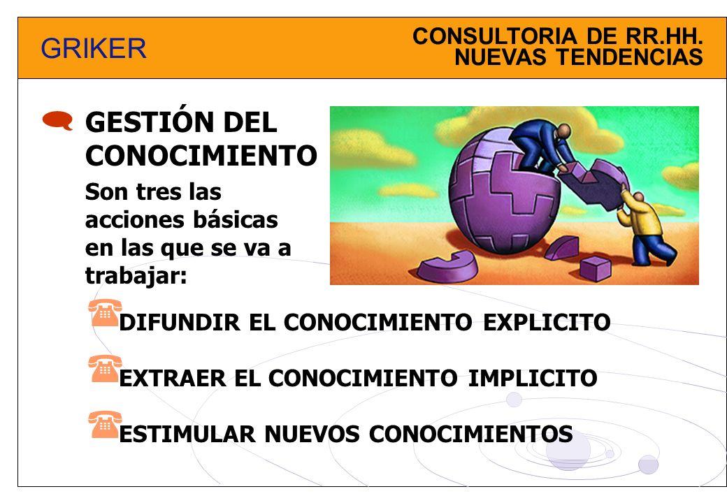 CONSULTORIA DE RR.HH. NUEVAS TENDENCIAS GRIKER GESTIÓN DEL CONOCIMIENTO DIFUNDIR EL CONOCIMIENTO EXPLICITO EXTRAER EL CONOCIMIENTO IMPLICITO ESTIMULAR