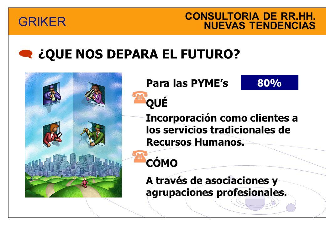 CONSULTORIA DE RR.HH. NUEVAS TENDENCIAS GRIKER ¿QUE NOS DEPARA EL FUTURO? Incorporación como clientes a los servicios tradicionales de Recursos Humano