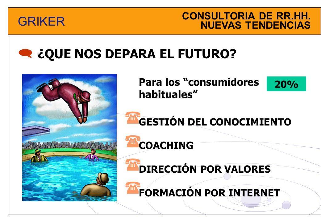 CONSULTORIA DE RR.HH. NUEVAS TENDENCIAS GRIKER ¿QUE NOS DEPARA EL FUTURO? GESTIÓN DEL CONOCIMIENTO COACHING DIRECCIÓN POR VALORES FORMACIÓN POR INTERN