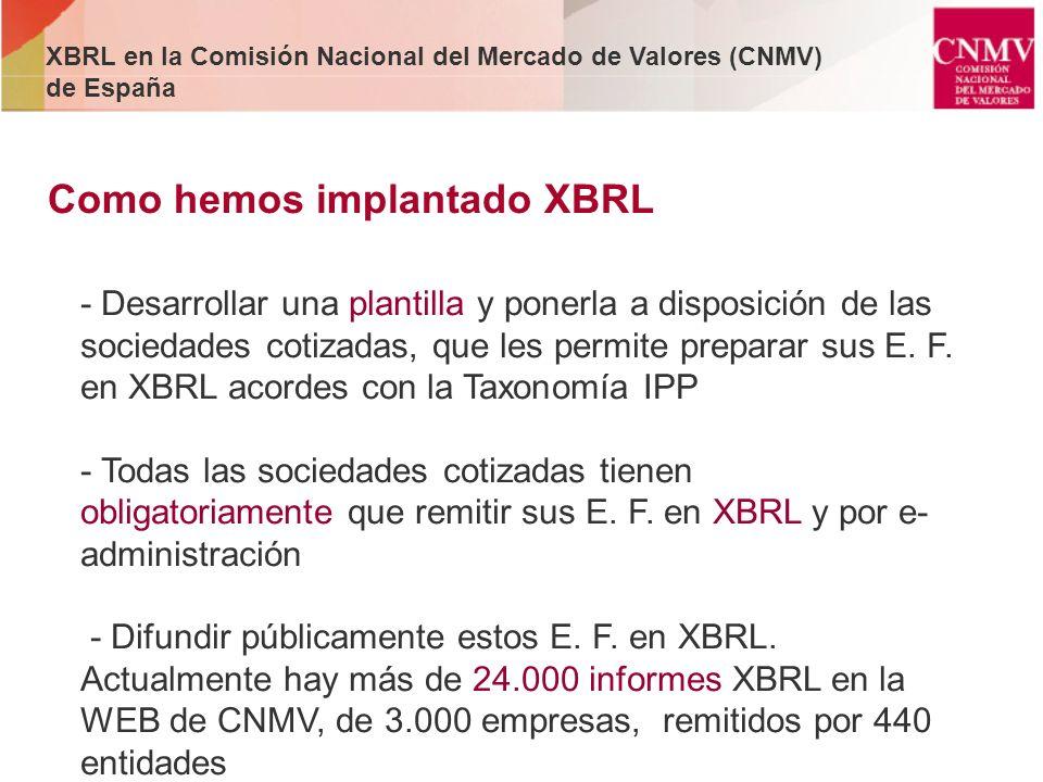 Como hemos implantado XBRL - Desarrollar una plantilla y ponerla a disposición de las sociedades cotizadas, que les permite preparar sus E. F. en XBRL