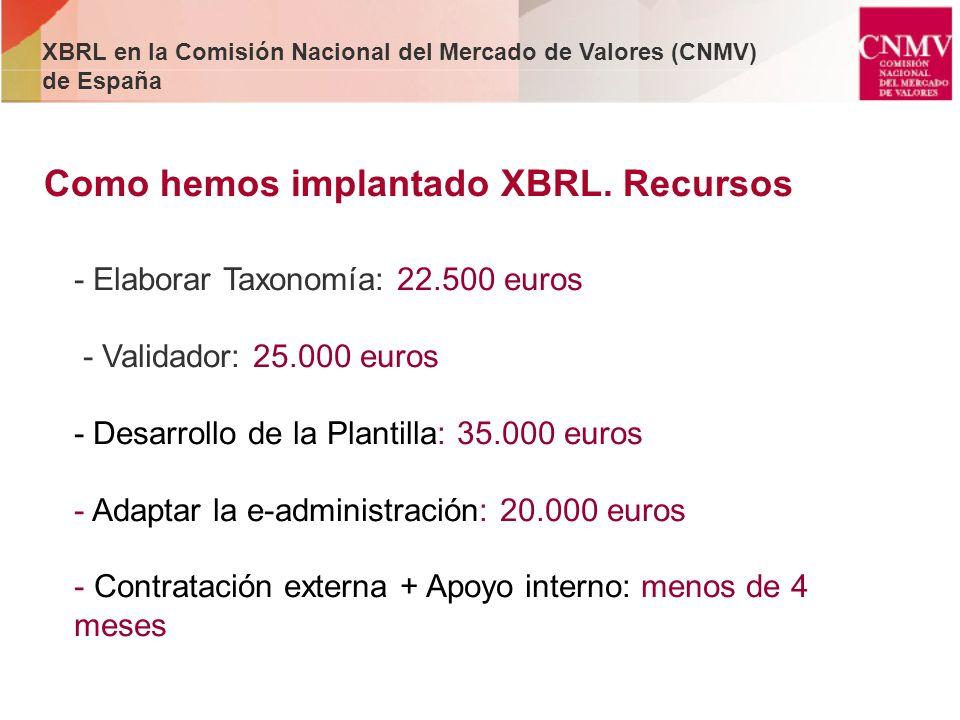 Como hemos implantado XBRL. Recursos - Elaborar Taxonomía: 22.500 euros - Validador: 25.000 euros - Desarrollo de la Plantilla: 35.000 euros - Adaptar