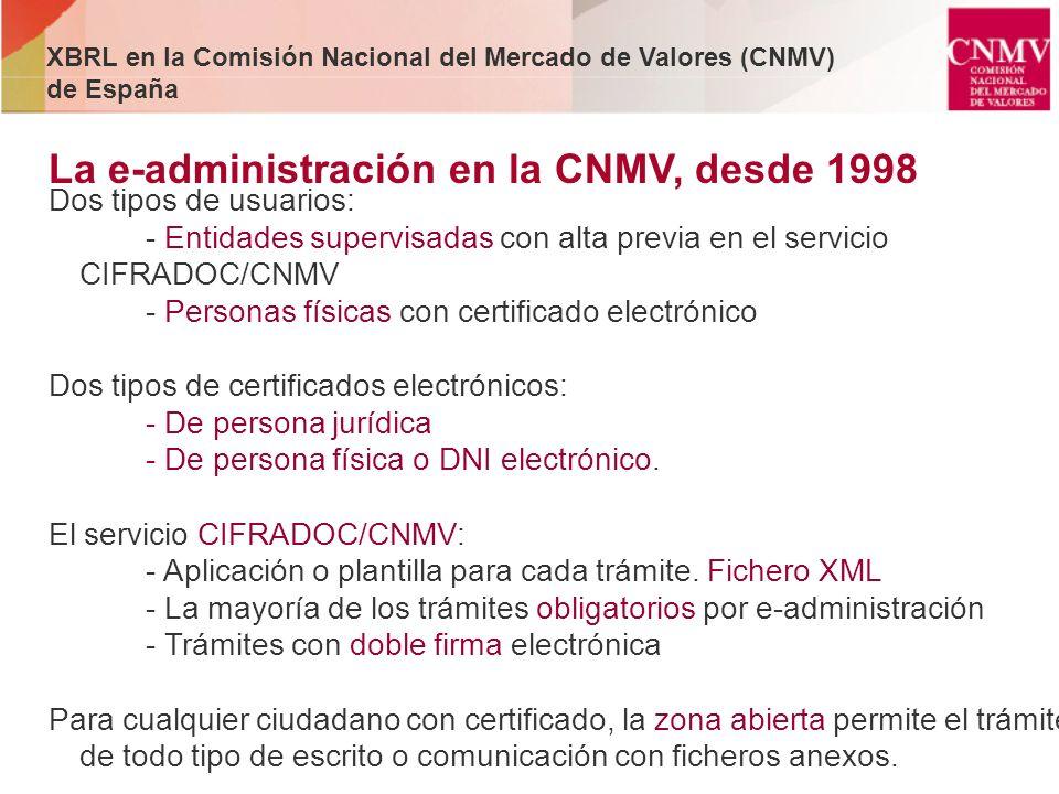 Dos tipos de usuarios: - Entidades supervisadas con alta previa en el servicio CIFRADOC/CNMV - Personas físicas con certificado electrónico Dos tipos