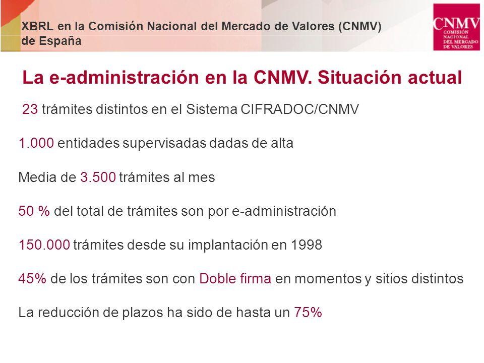 La e-administración en la CNMV. Situación actual 23 trámites distintos en el Sistema CIFRADOC/CNMV 1.000 entidades supervisadas dadas de alta Media de