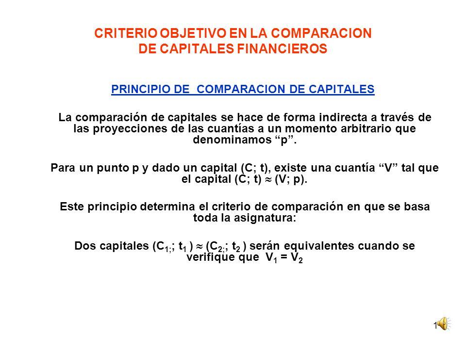 1 CRITERIO OBJETIVO EN LA COMPARACION DE CAPITALES FINANCIEROS PRINCIPIO DE COMPARACION DE CAPITALES La comparación de capitales se hace de forma indi