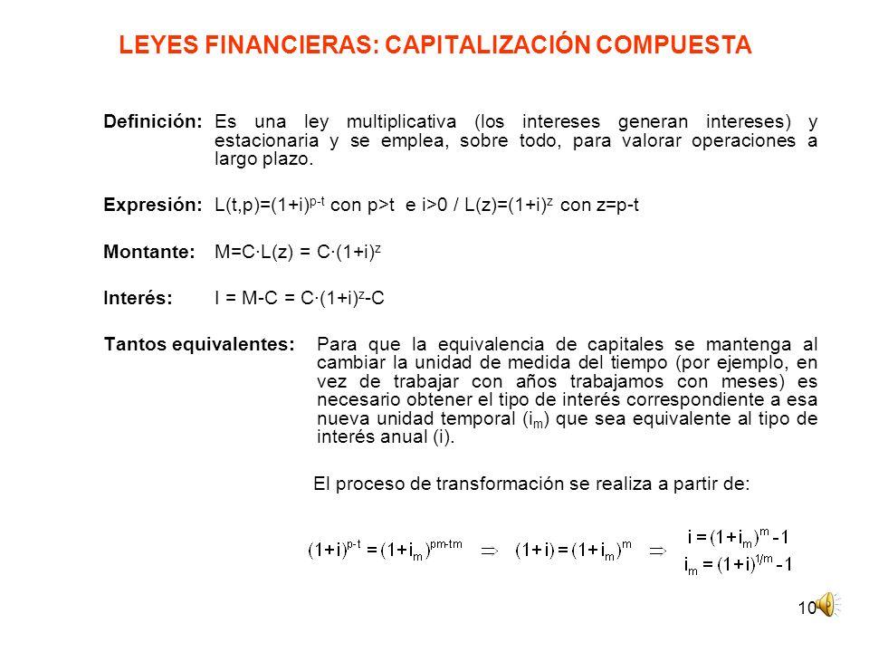 10 LEYES FINANCIERAS: CAPITALIZACIÓN COMPUESTA Definición: Es una ley multiplicativa (los intereses generan intereses) y estacionaria y se emplea, sob