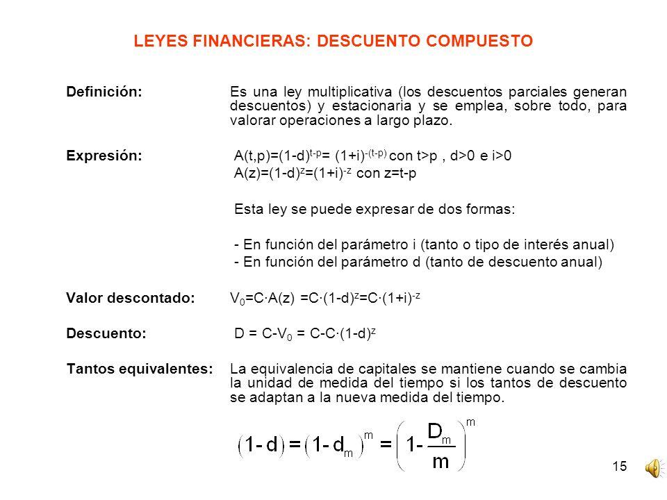 15 LEYES FINANCIERAS: DESCUENTO COMPUESTO Definición: Es una ley multiplicativa (los descuentos parciales generan descuentos) y estacionaria y se empl