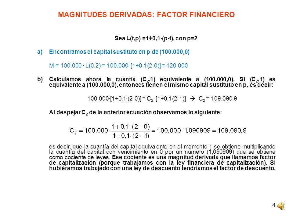4 MAGNITUDES DERIVADAS: FACTOR FINANCIERO Sea L(t,p) =1+0,1·(p-t), con p=2 a)Encontramos el capital sustituto en p de (100.000,0) M = 100.000 · L(0,2)