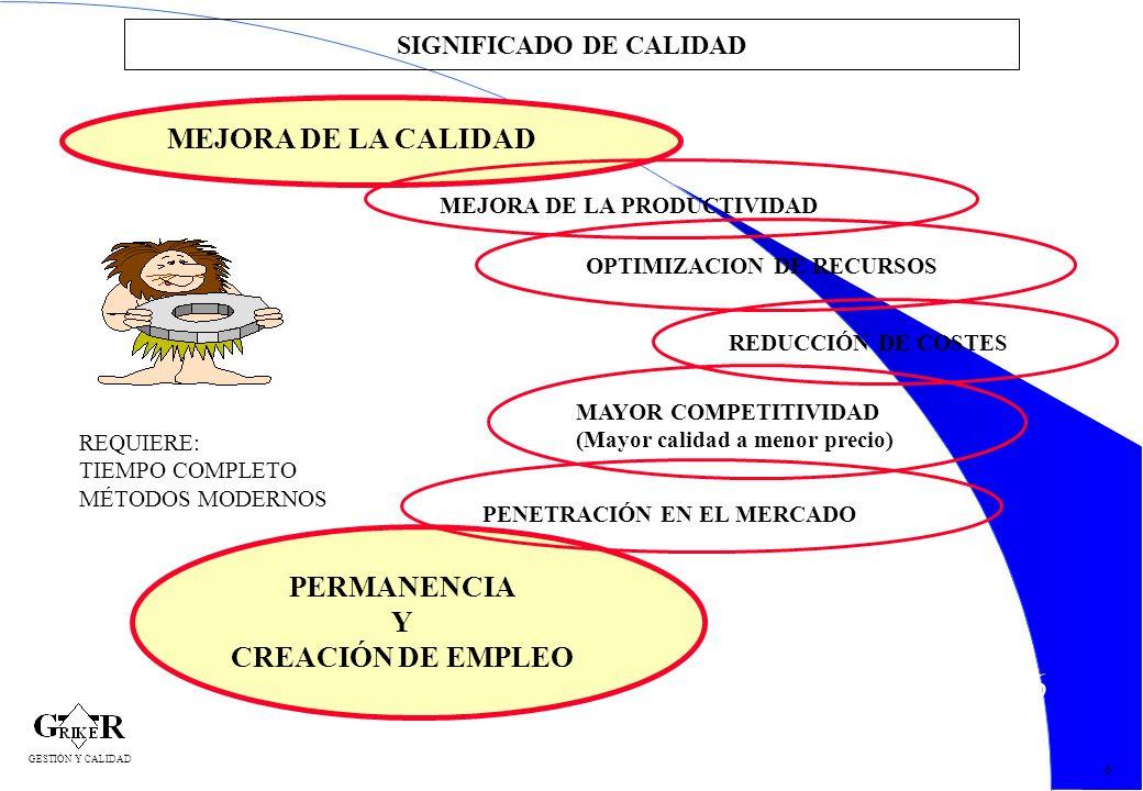16 SIGNIFICADO DE CALIDAD MEJORA DE LA CALIDAD MEJORA DE LA PRODUCTIVIDAD OPTIMIZACION DE RECURSOS REDUCCIÓN DE COSTES MAYOR COMPETITIVIDAD (Mayor cal