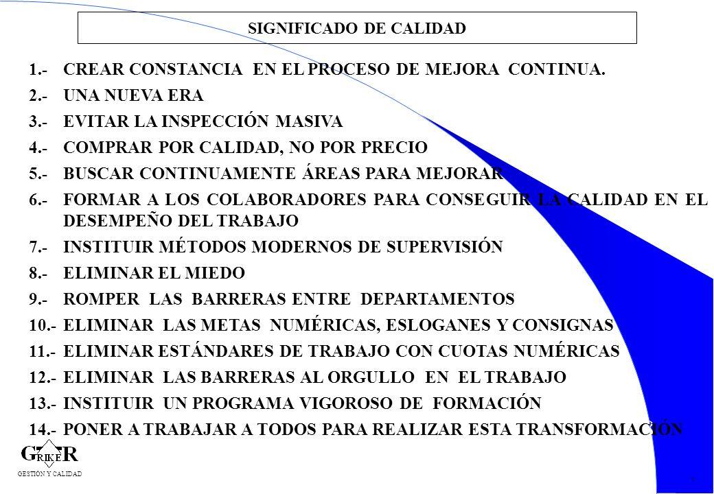 18 SIGNIFICADO DE CALIDAD 1.-CREAR CONSTANCIA EN EL PROCESO DE MEJORA CONTINUA. 2.-UNA NUEVA ERA 3.-EVITAR LA INSPECCIÓN MASIVA 4.-COMPRAR POR CALIDAD