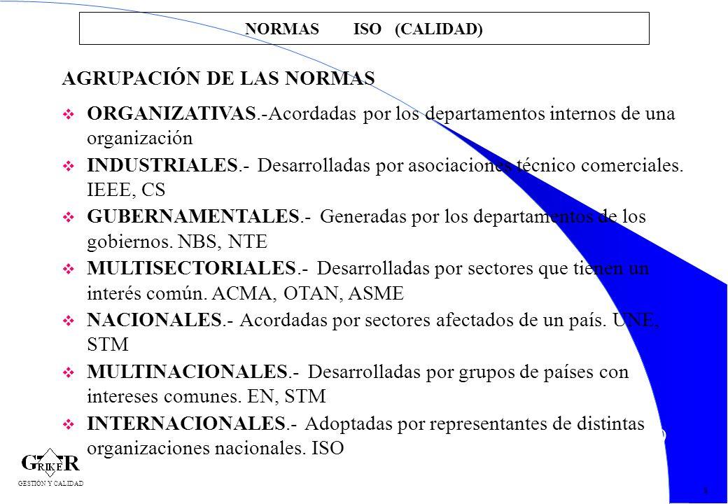 19 NORMAS ISO (CALIDAD) AGRUPACIÓN DE LAS NORMAS v ORGANIZATIVAS.-Acordadas por los departamentos internos de una organización v INDUSTRIALES.- Desarr