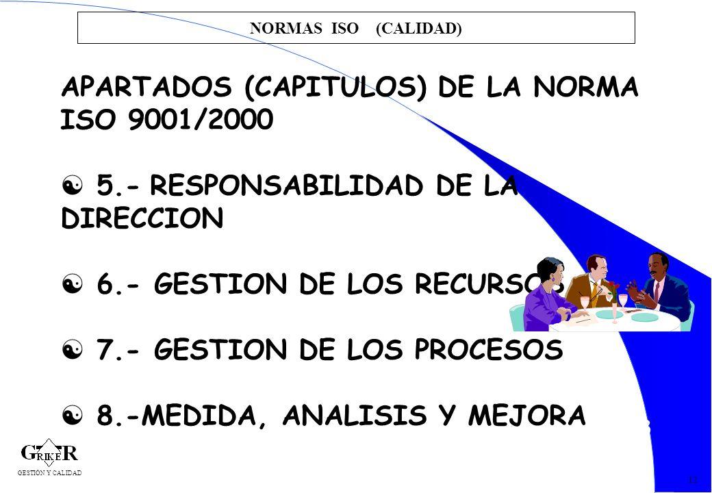 23 NORMAS ISO (CALIDAD) 12 APARTADOS (CAPITULOS) DE LA NORMA ISO 9001/2000 5.- RESPONSABILIDAD DE LA DIRECCION 6.- GESTION DE LOS RECURSOS 7.- GESTION
