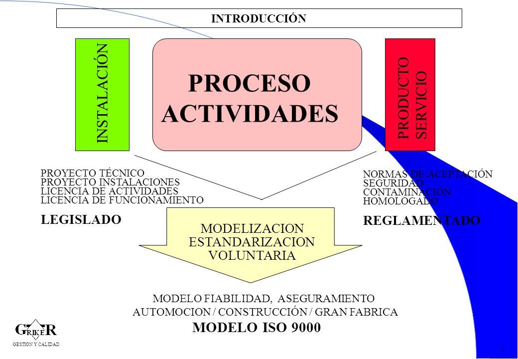 3 INTRODUCCIÓN 2 INSTALACIÓN PROCESO ACTIVIDADES PRODUCTO SERVICIO PROYECTO TÉCNICO PROYECTO INSTALACIONES LICENCIA DE ACTIVIDADES LICENCIA DE FUNCION