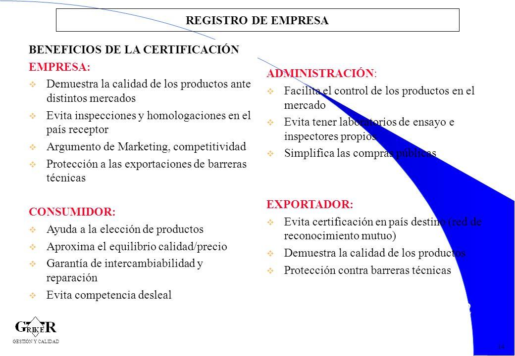 32 REGISTRO DE EMPRESA BENEFICIOS DE LA CERTIFICACIÓN EMPRESA: v Demuestra la calidad de los productos ante distintos mercados v Evita inspecciones y