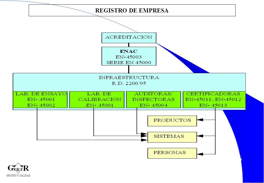 36 REGISTRO DE EMPRESA GESTIÓN Y CALIDAD
