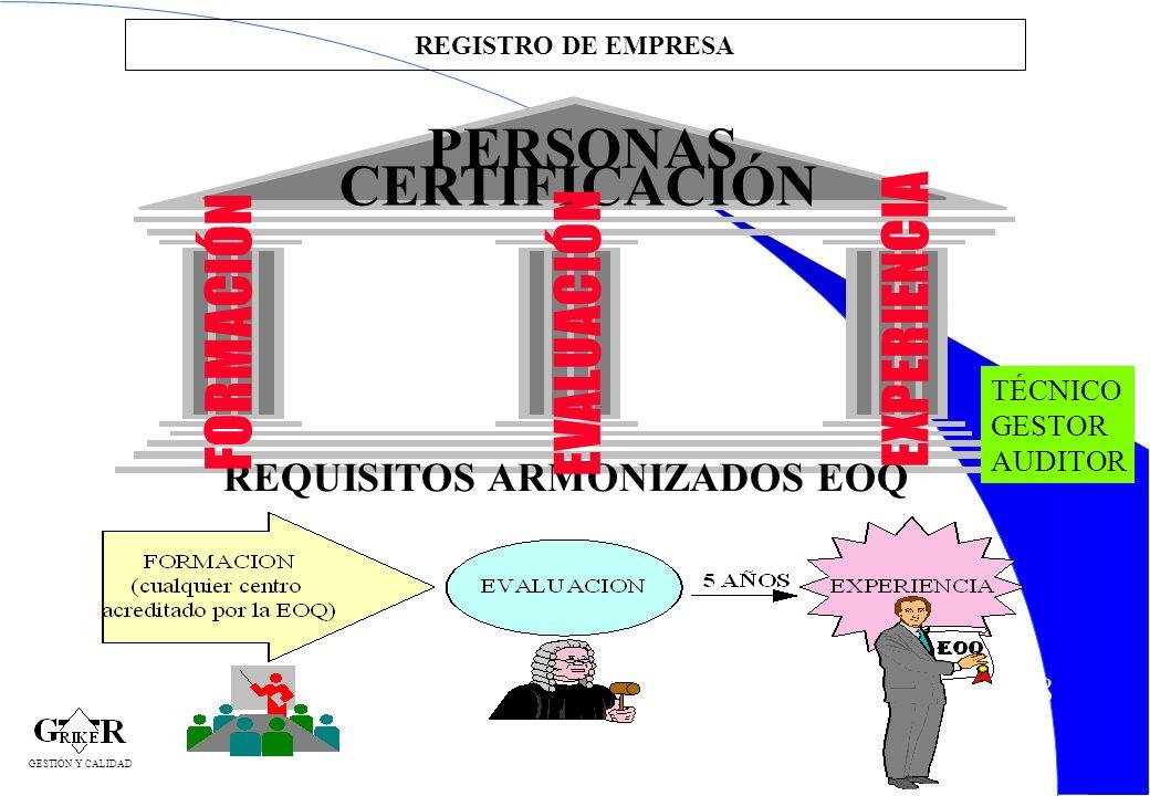38 REGISTRO DE EMPRESA CERTIFICACIÓN PERSONAS REQUISITOS ARMONIZADOS EOQ FORMACIÓN EXPERIENCIA EVALUACIÓN TÉCNICO GESTOR AUDITOR GESTIÓN Y CALIDAD