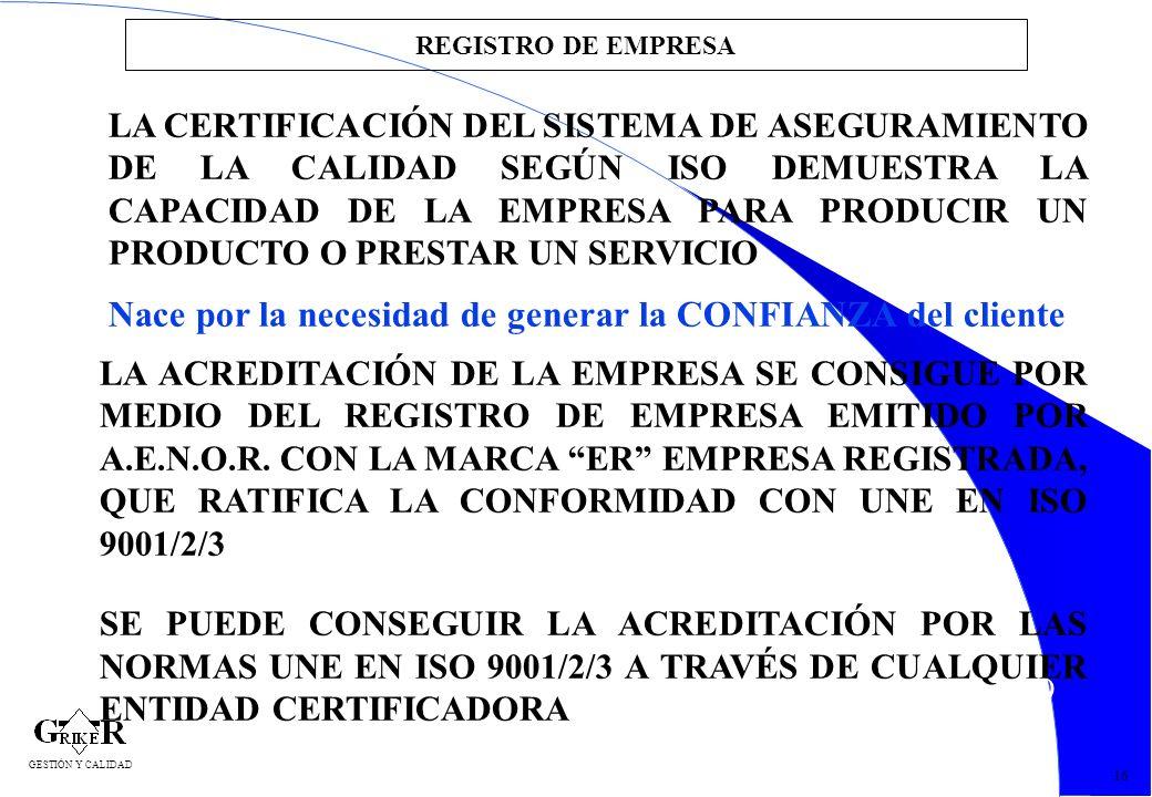 39 REGISTRO DE EMPRESA LA CERTIFICACIÓN DEL SISTEMA DE ASEGURAMIENTO DE LA CALIDAD SEGÚN ISO DEMUESTRA LA CAPACIDAD DE LA EMPRESA PARA PRODUCIR UN PRO