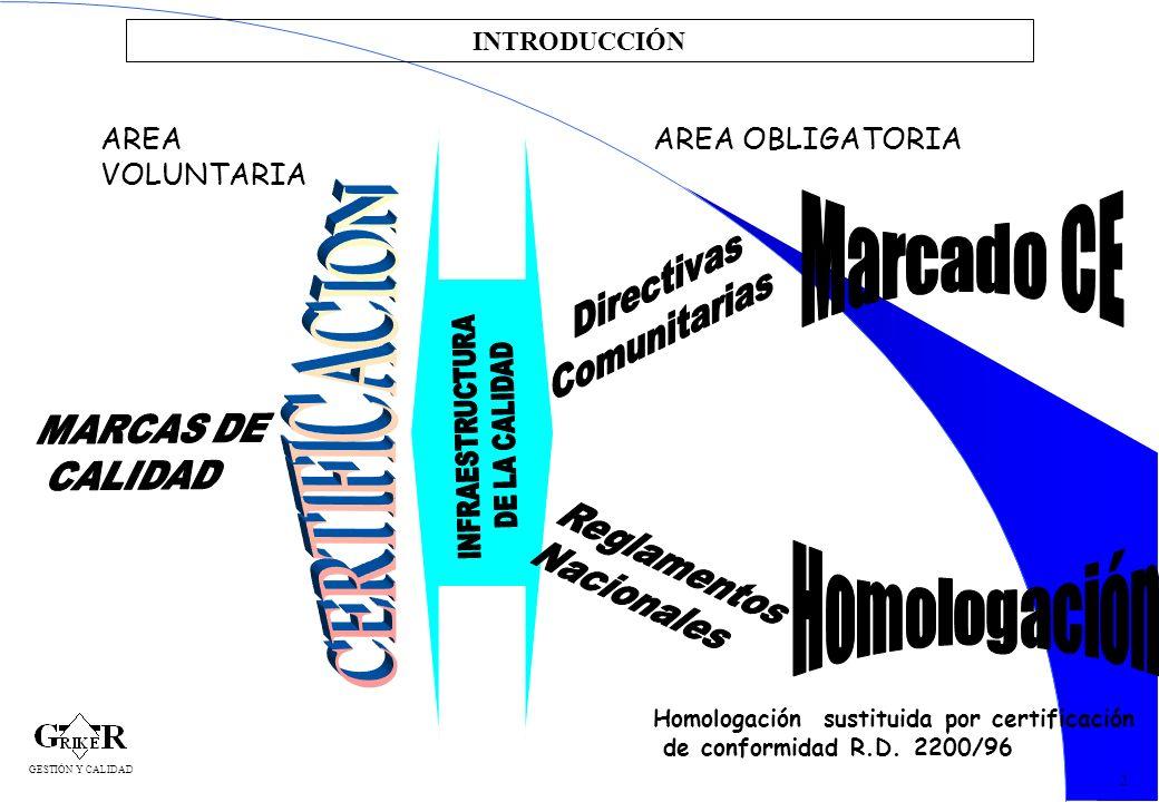 4 INTRODUCCIÓN 2 AREA VOLUNTARIA AREA OBLIGATORIA Homologación sustituida por certificación de conformidad R.D. 2200/96 GESTIÓN Y CALIDAD