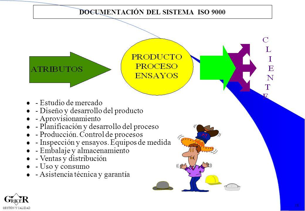 41 DOCUMENTACIÓN DEL SISTEMA ISO 9000 - Estudio de mercado - Diseño y desarrollo del producto - Aprovisionamiento - Planificación y desarrollo del pro