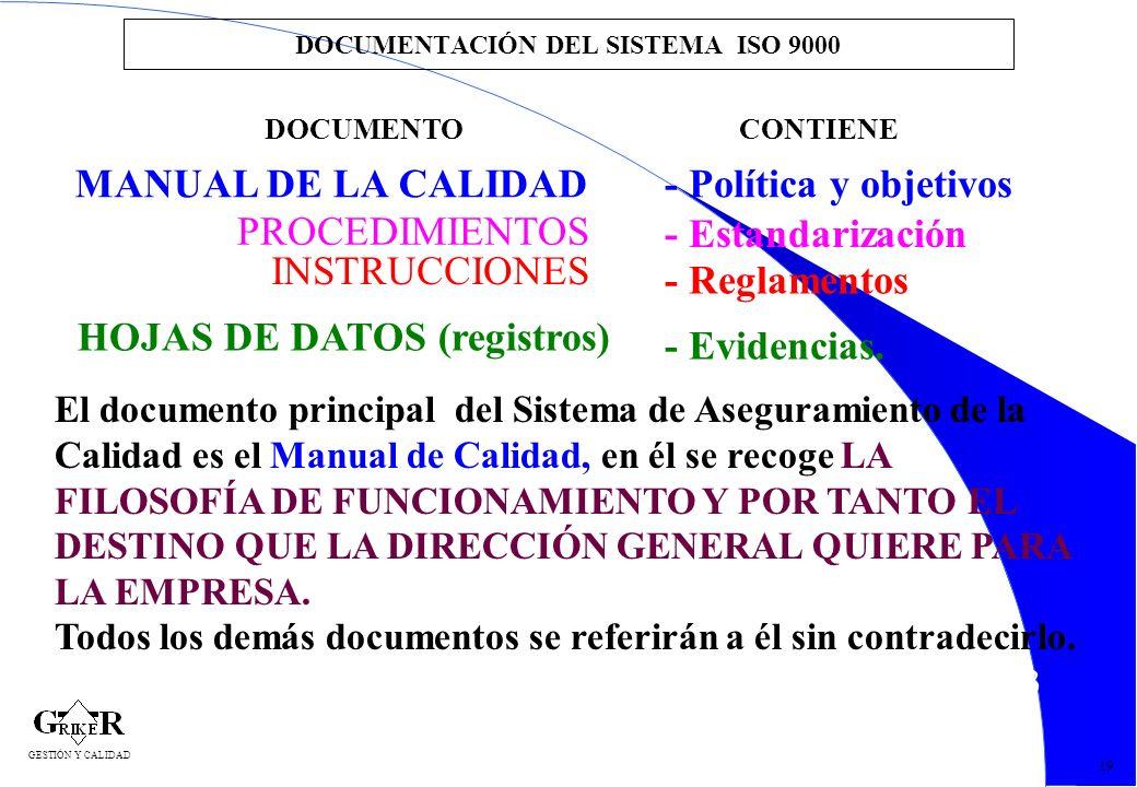 43 DOCUMENTACIÓN DEL SISTEMA ISO 9000 DOCUMENTOCONTIENE MANUAL DE LA CALIDAD- Política y objetivos PROCEDIMIENTOS - Estandarización INSTRUCCIONES - Re