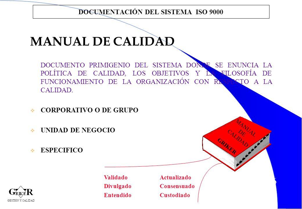 46 DOCUMENTACIÓN DEL SISTEMA ISO 9000 MANUAL DE CALIDAD DOCUMENTO PRIMIGENIO DEL SISTEMA DONDE SE ENUNCIA LA POLÍTICA DE CALIDAD, LOS OBJETIVOS Y LA F