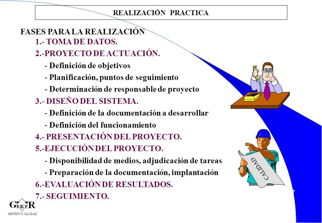 57 REALIZACIÓN PRACTICA FASES PARA LA REALIZACIÓN 1.- TOMA DE DATOS. 2.-PROYECTO DE ACTUACIÓN. - Definición de objetivos - Planificación, puntos de se