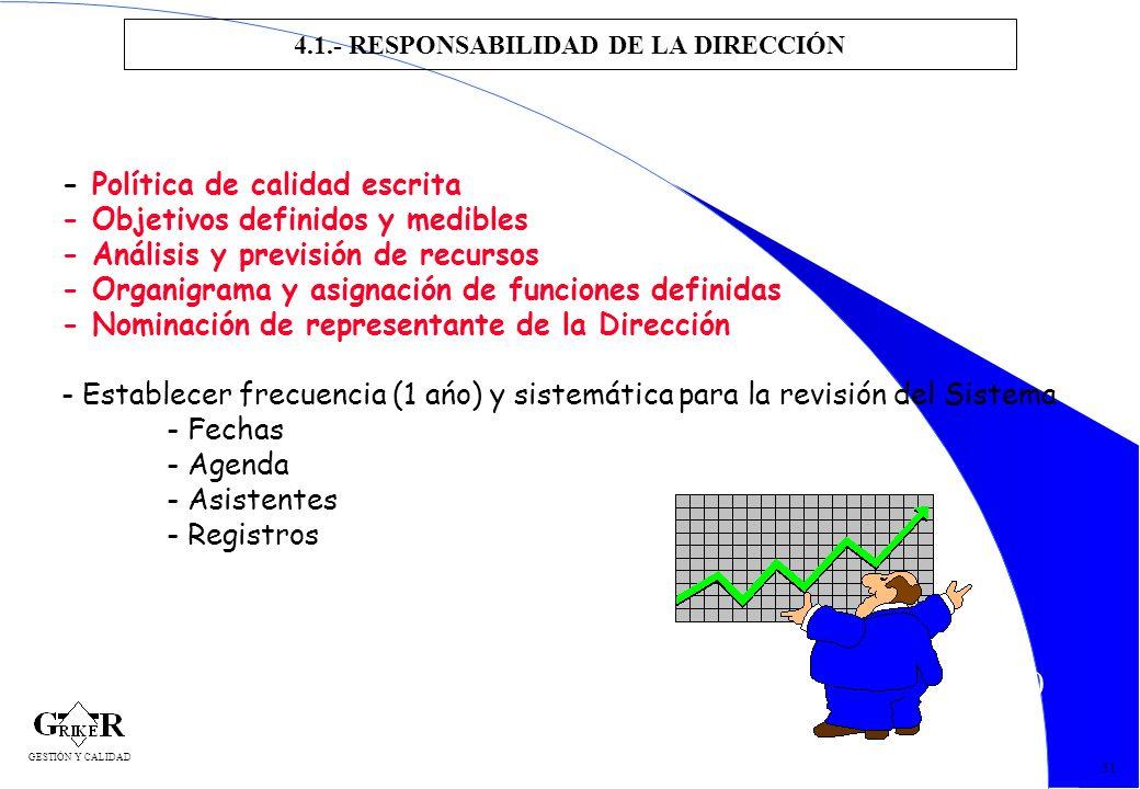 60 4.1.- RESPONSABILIDAD DE LA DIRECCIÓN 51 - Política de calidad escrita - Objetivos definidos y medibles - Análisis y previsión de recursos - Organi