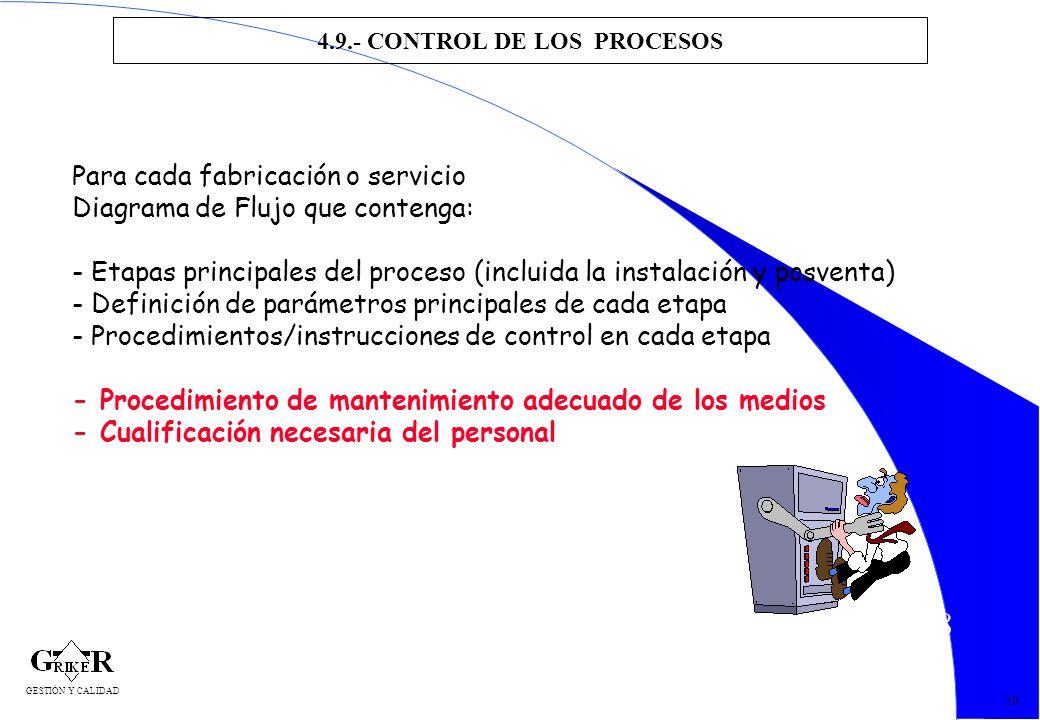 68 4.9.- CONTROL DE LOS PROCESOS 59 Para cada fabricación o servicio Diagrama de Flujo que contenga: - Etapas principales del proceso (incluida la ins