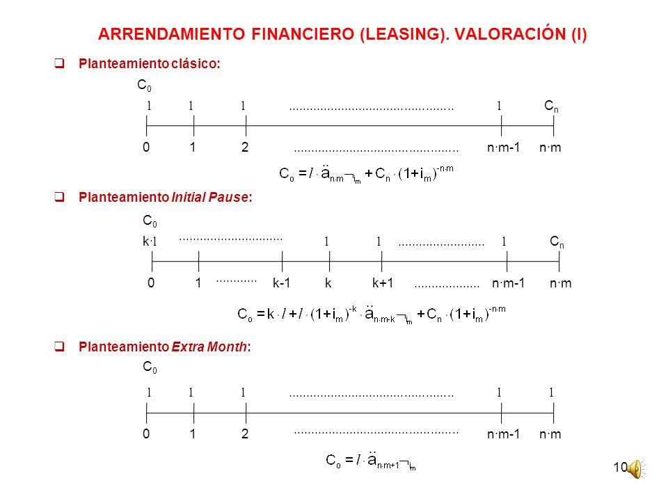 10 ARRENDAMIENTO FINANCIERO (LEASING). VALORACIÓN (I) Planteamiento clásico: Planteamiento Initial Pause: Planteamiento Extra Month: C0C0 0 lll.......