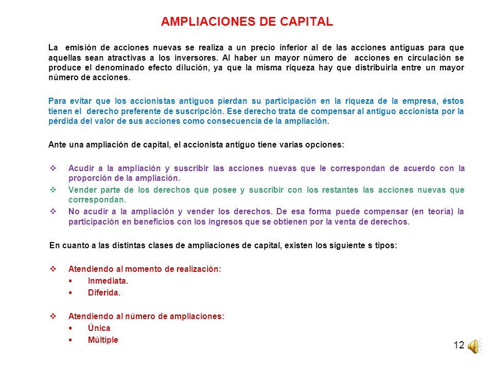 12 AMPLIACIONES DE CAPITAL La emisión de acciones nuevas se realiza a un precio inferior al de las acciones antiguas para que aquellas sean atractivas a los inversores.