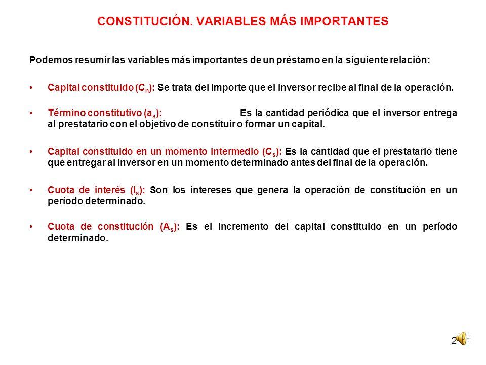 3 CONSTITUCIÓN CON TÉRMINOS PREPAGABLES EVOLUCIÓN TEMPORAL Supongamos una operación de constitución de cuantía C n que se forma en 5 años a través de la entrega de unas cantidades variables prepagables: a 0, a 1, a 2, a 3, a 4.