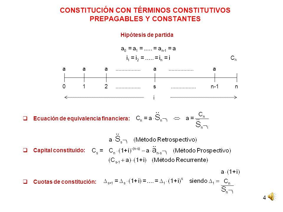 4 CONSTITUCIÓN CON TÉRMINOS CONSTITUTIVOS PREPAGABLES Y CONSTANTES Hipótesis de partida Ecuación de equivalencia financiera: Capital constituido: Cuotas de constitución: CnCn 012sn-1n aaaaa.................