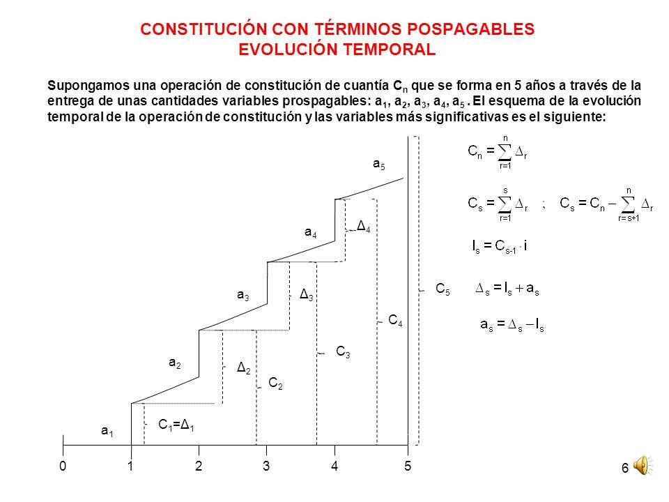 6 CONSTITUCIÓN CON TÉRMINOS POSPAGABLES EVOLUCIÓN TEMPORAL Supongamos una operación de constitución de cuantía C n que se forma en 5 años a través de la entrega de unas cantidades variables prospagables: a 1, a 2, a 3, a 4, a 5.
