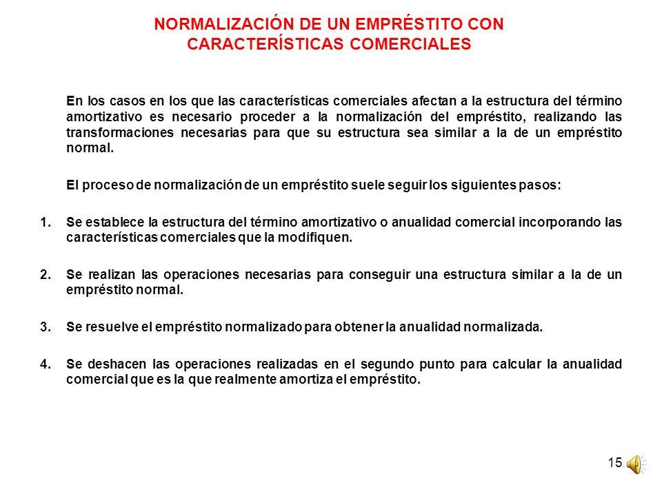 15 NORMALIZACIÓN DE UN EMPRÉSTITO CON CARACTERÍSTICAS COMERCIALES En los casos en los que las características comerciales afectan a la estructura del