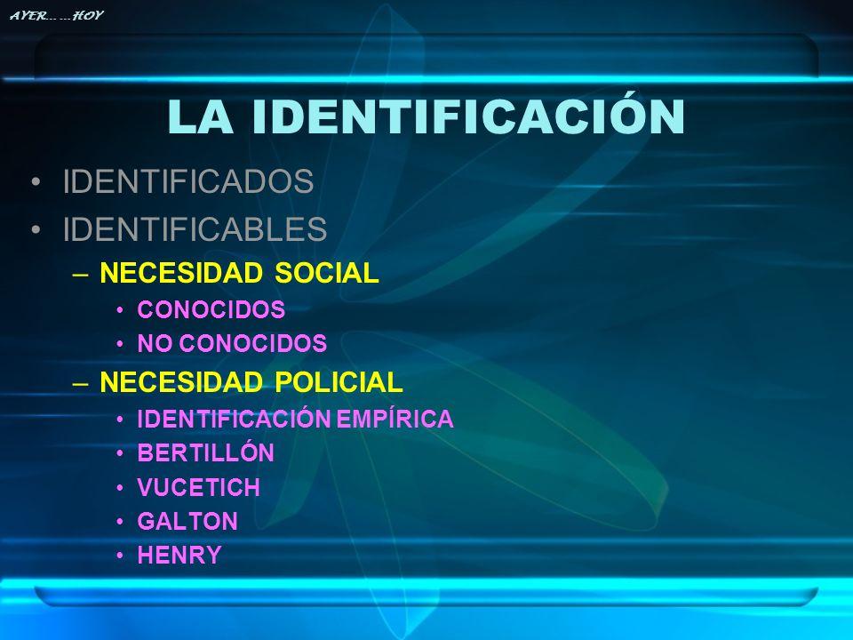 LA IDENTIFICACIÓN IDENTIFICADOS IDENTIFICABLES –NECESIDAD SOCIAL CONOCIDOS NO CONOCIDOS –NECESIDAD POLICIAL IDENTIFICACIÓN EMPÍRICA BERTILLÓN VUCETICH
