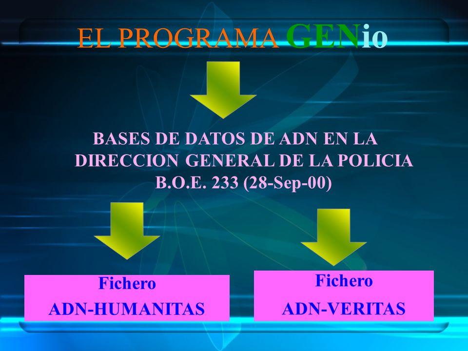 EL PROGRAMA GENio BASES DE DATOS DE ADN EN LA DIRECCION GENERAL DE LA POLICIA B.O.E. 233 (28-Sep-00) Fichero ADN-HUMANITAS Fichero ADN-VERITAS