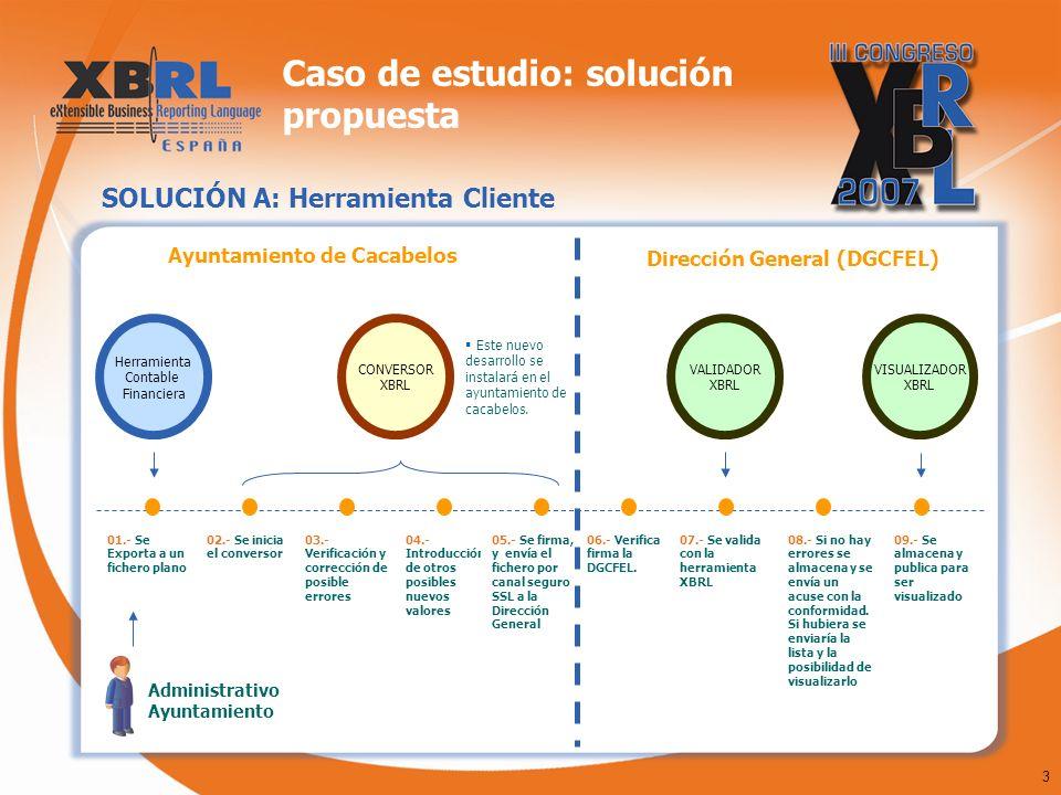 4 Caso de estudio: solución propuesta SOLUCIÓN B: Acceso Web CONVERSOR XBRL 02.- Se convierte a formato XBRL Dirección General (DGCFEL) 03.- Se valida con la herramienta XBRL de manera on- line VALIDADOR XBRL 04.- Si es correcto se firma el ayuntamient o el XBRL VISUALIZADOR XBRL 01.- Se conecta a la web de la dirección e introduce los datos Administrativo Ayuntamiento 05.- Se almacena y publica para ser visualizado