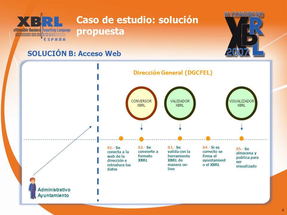 5 Caso de estudio: solución propuesta DISEÑO PROTOTIPO XBRL CACABELOS Ayuntamiento de Cacabelos Dirección General (DGCFEL)