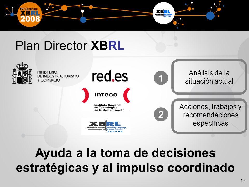 17 Plan Director XBRL Ayuda a la toma de decisiones estratégicas y al impulso coordinado 1 Análisis de la situación actual 2 Acciones, trabajos y recomendaciones específicas